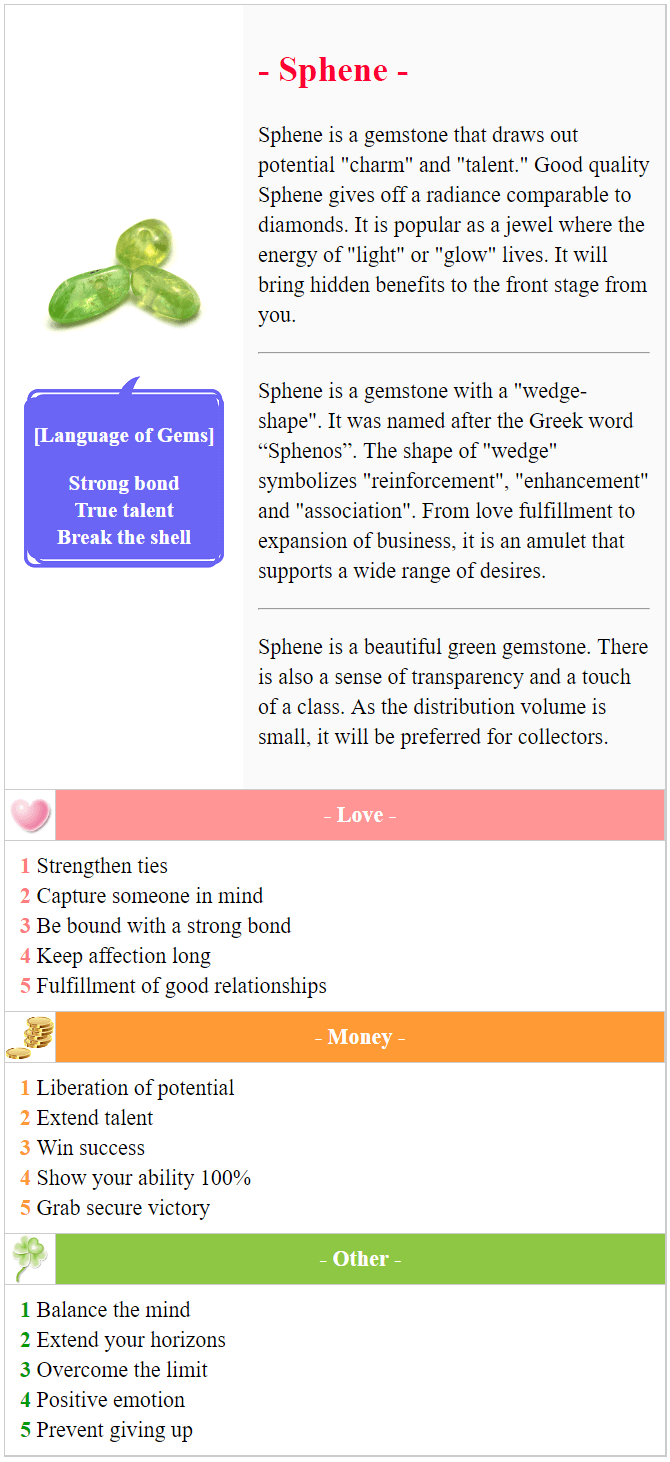 Sphene meaning