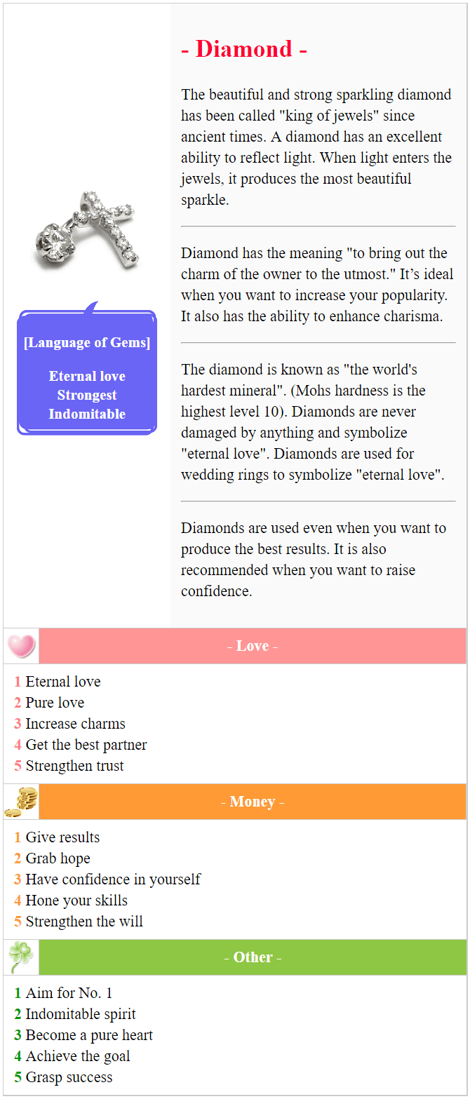 Diamond meaning